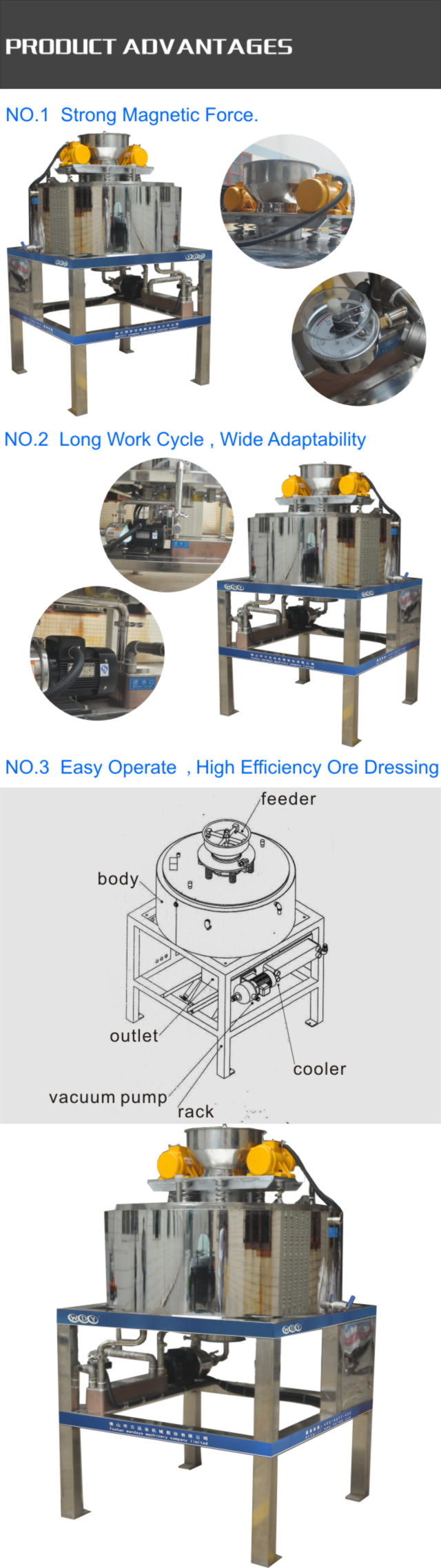 De Ironing Magnetic Separation Equipment 0.5-3T Inline Magnetic Separator
